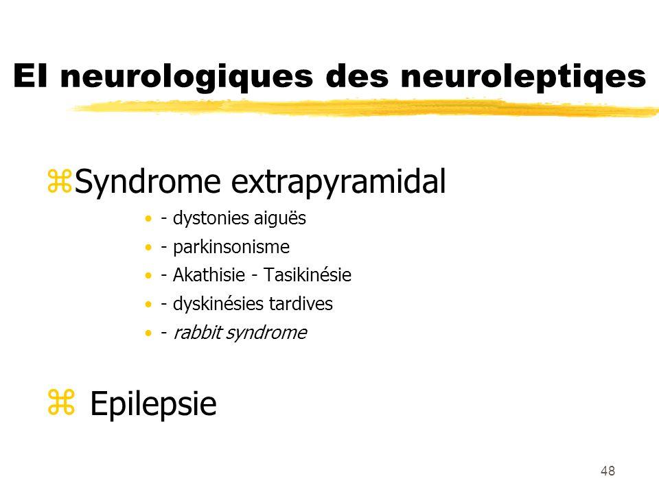 EI neurologiques des neuroleptiqes