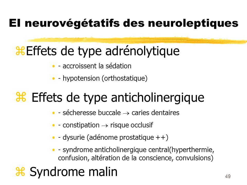 EI neurovégétatifs des neuroleptiques