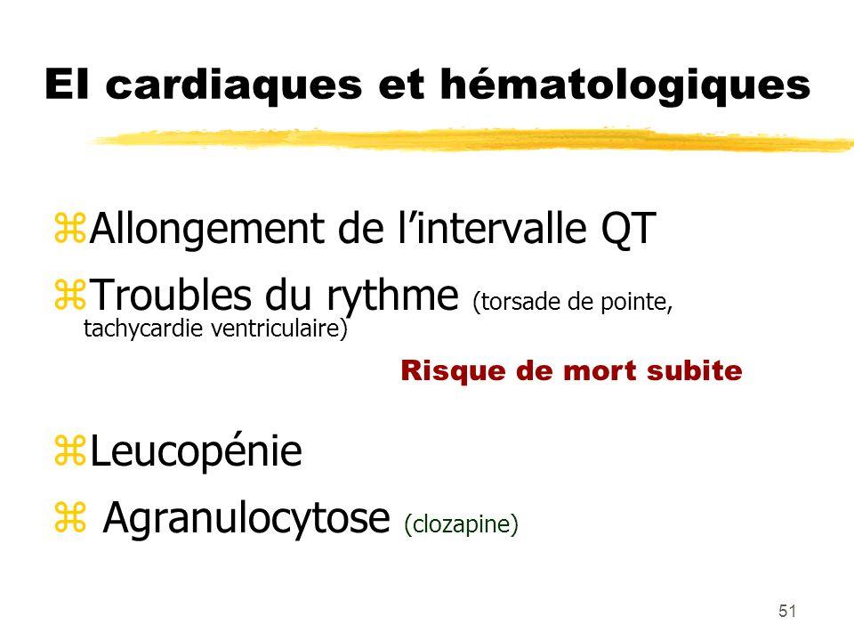 EI cardiaques et hématologiques