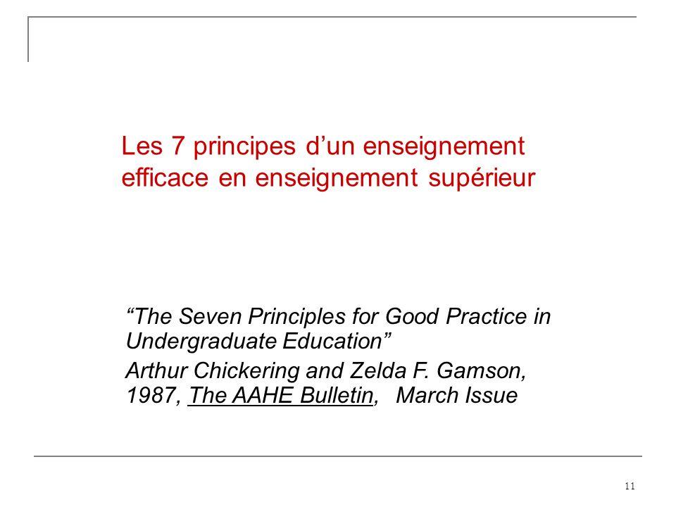 Les 7 principes d'un enseignement efficace en enseignement supérieur