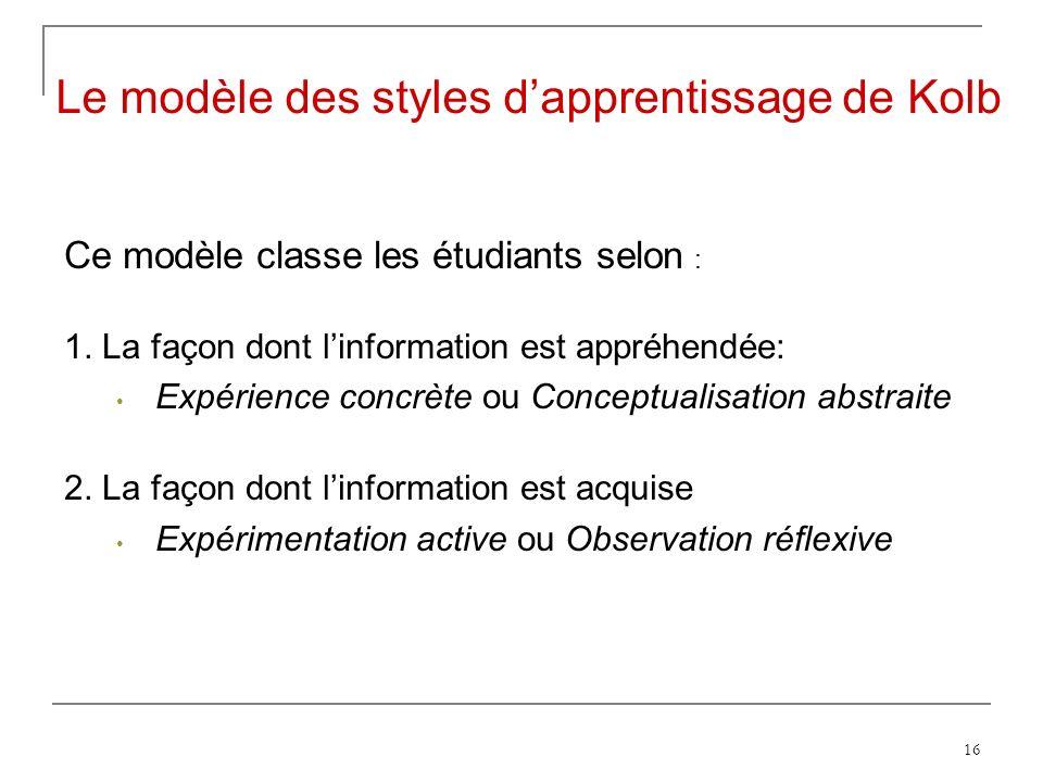 Le modèle des styles d'apprentissage de Kolb