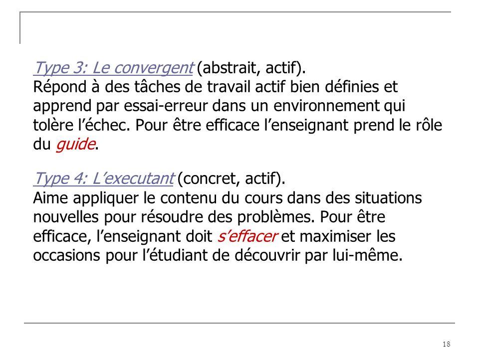 Type 3: Le convergent (abstrait, actif).