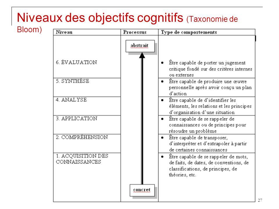 Niveaux des objectifs cognitifs (Taxonomie de Bloom)