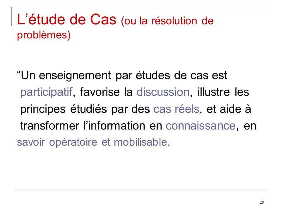 L'étude de Cas (ou la résolution de problèmes)
