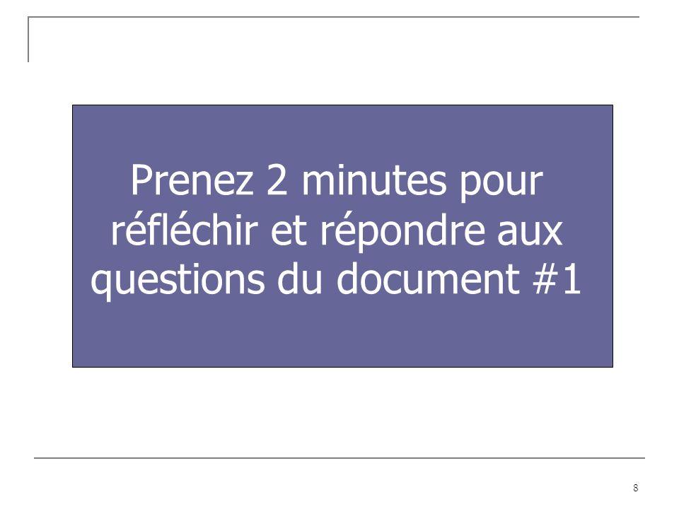 Prenez 2 minutes pour réfléchir et répondre aux questions du document #1
