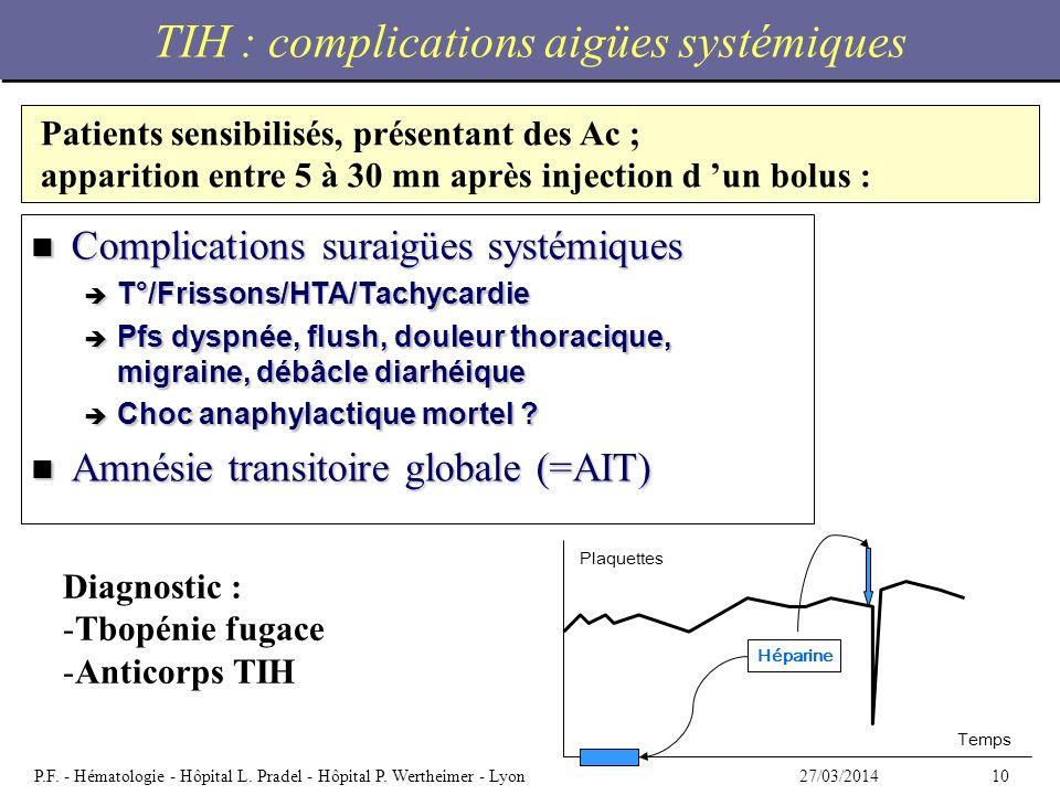 TIH : complications aigües systémiques