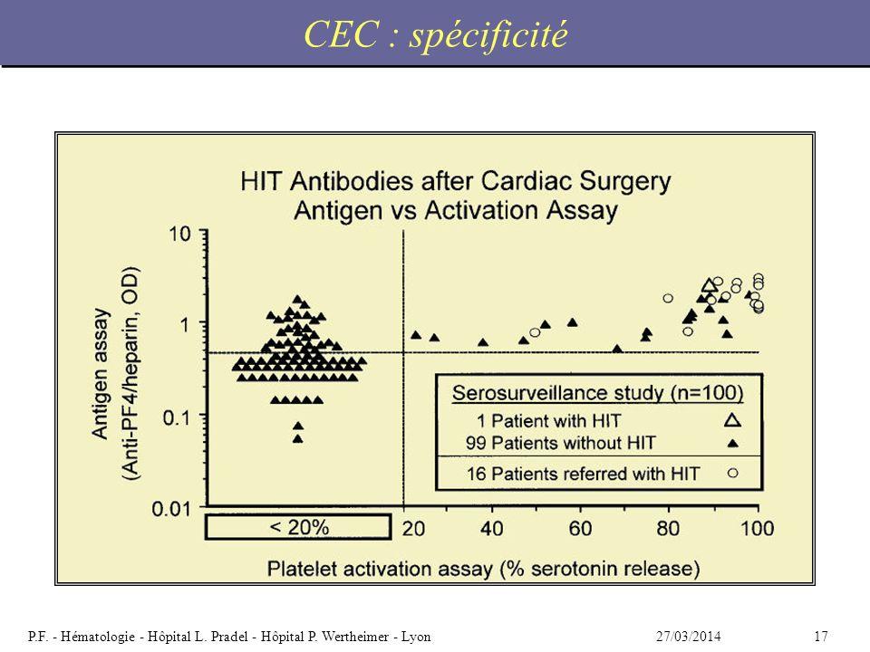 CEC : spécificité Figure 6. Calculating LRs of positive HIT antibody test results following cardiac surgery. Top, A: