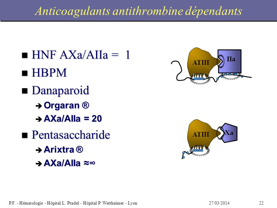 Anticoagulants antithrombine dépendants