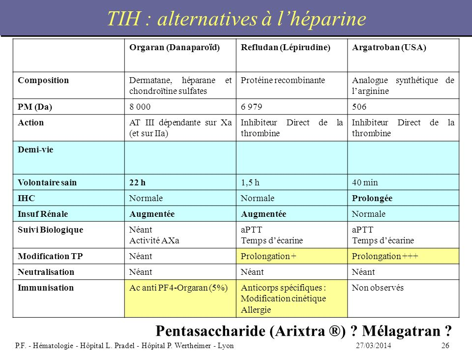 TIH : alternatives à l'héparine