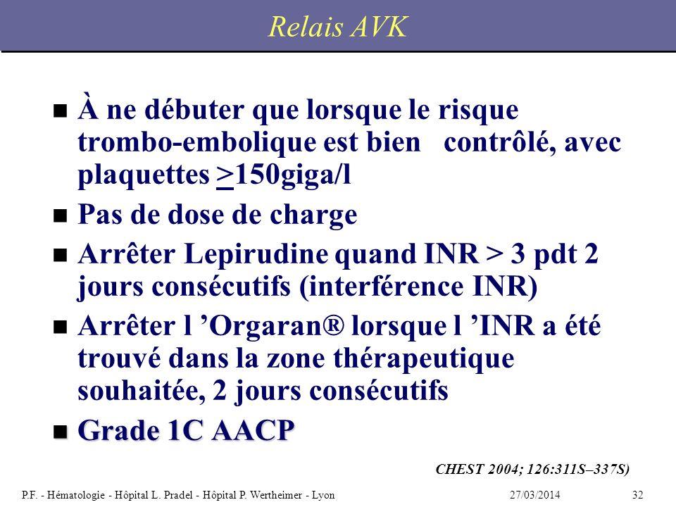 Relais AVK À ne débuter que lorsque le risque trombo-embolique est bien contrôlé, avec plaquettes >150giga/l.
