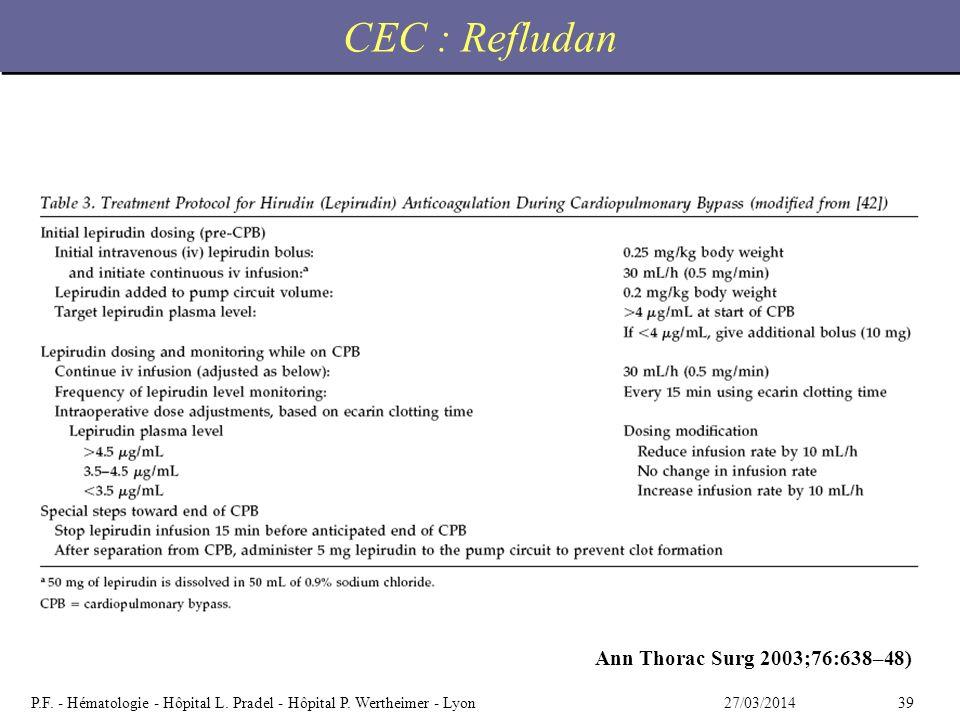 CEC : Refludan Ann Thorac Surg 2003;76:638–48)