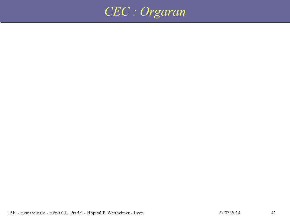 CEC : Orgaran