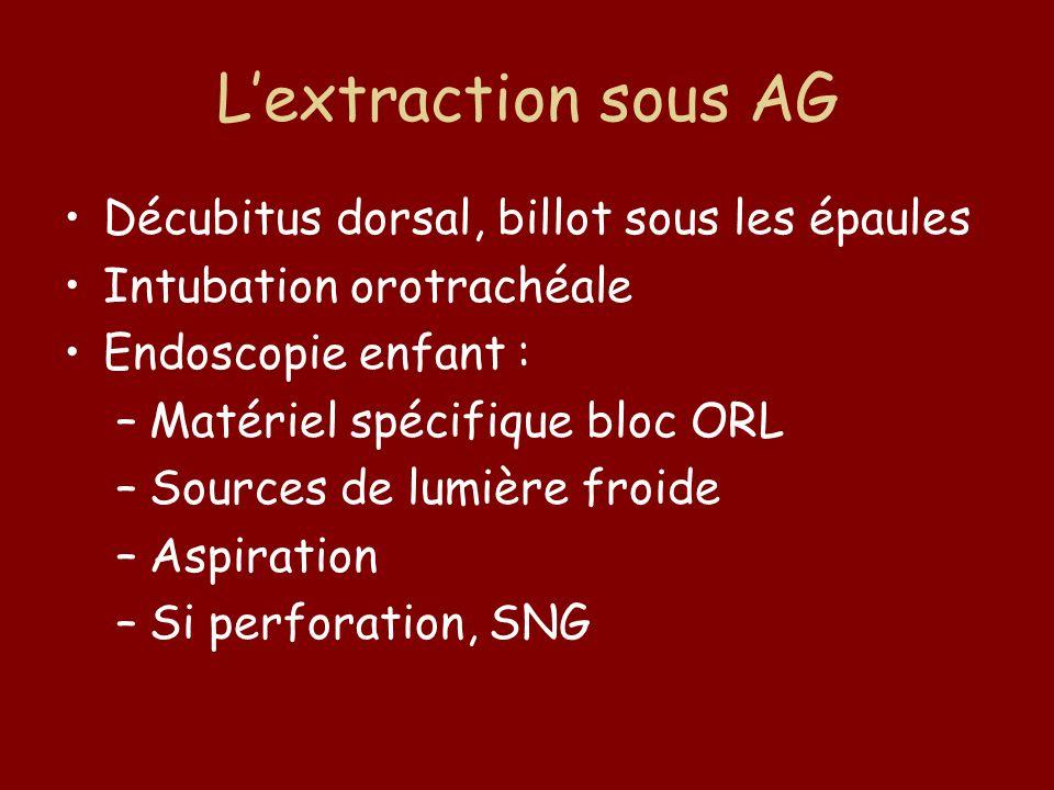 L'extraction sous AG Décubitus dorsal, billot sous les épaules