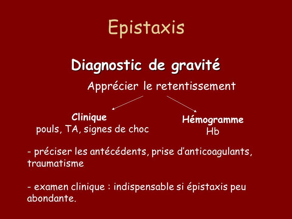 Epistaxis Diagnostic de gravité Apprécier le retentissement Clinique