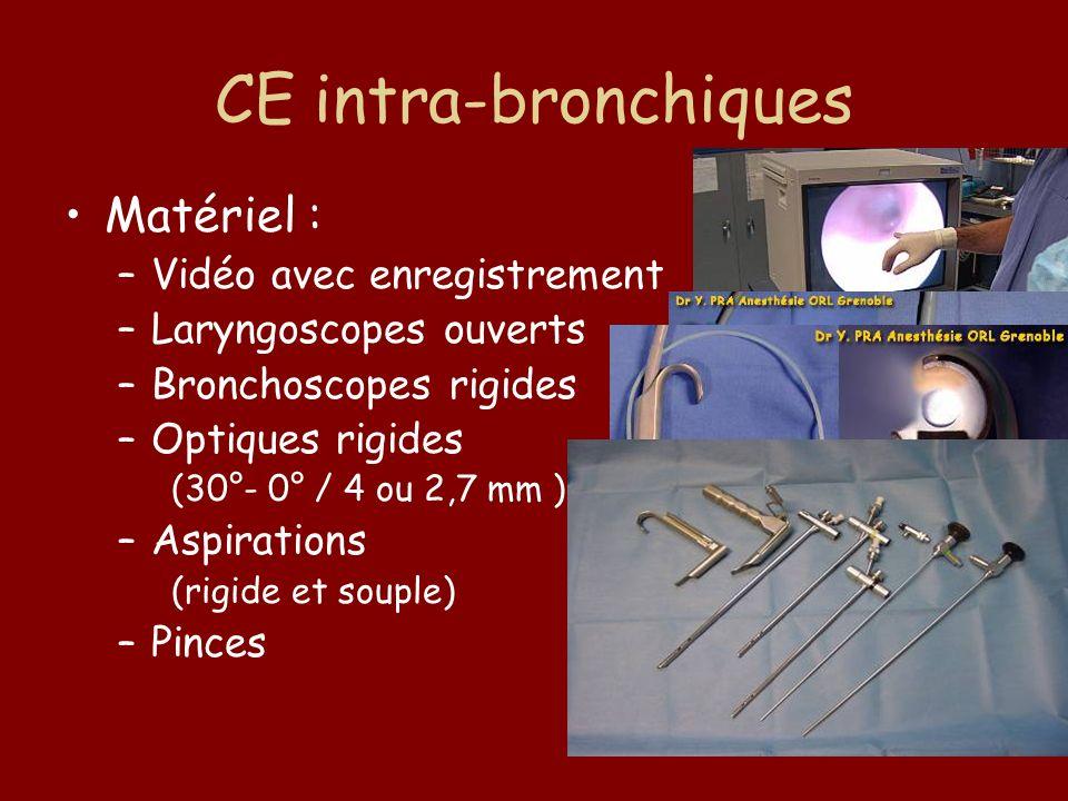 CE intra-bronchiques Matériel : Vidéo avec enregistrement