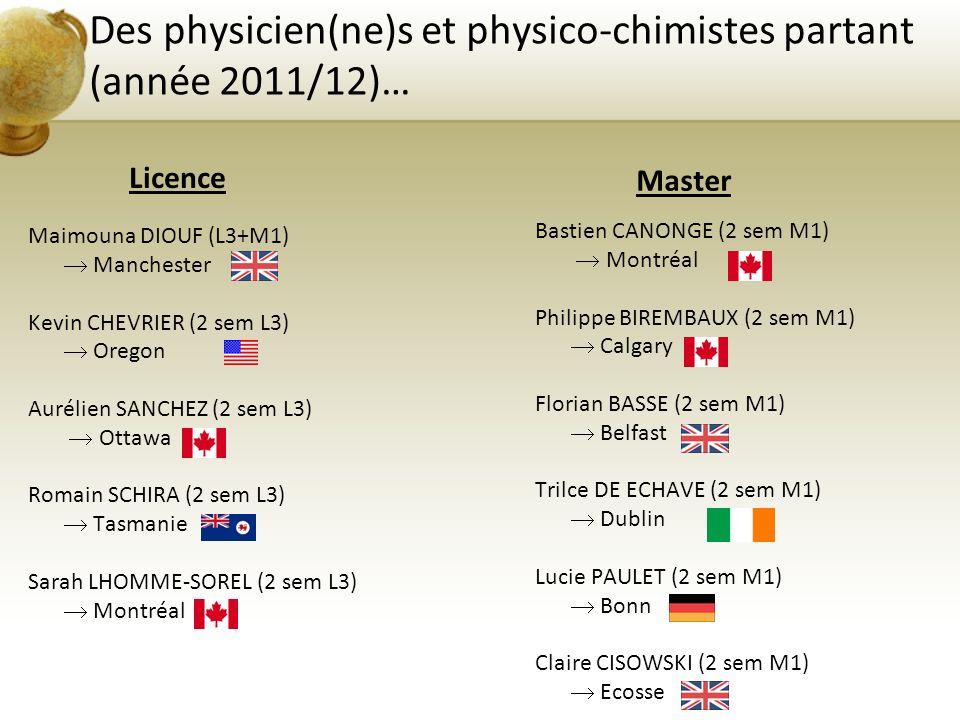 Des physicien(ne)s et physico-chimistes partant (année 2011/12)…