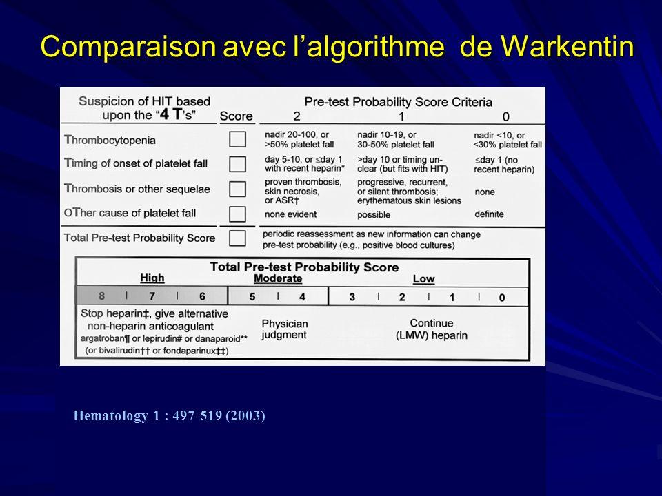 Comparaison avec l'algorithme de Warkentin