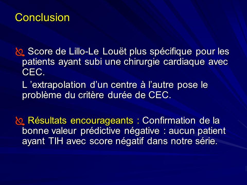Conclusion  Score de Lillo-Le Louët plus spécifique pour les patients ayant subi une chirurgie cardiaque avec CEC.