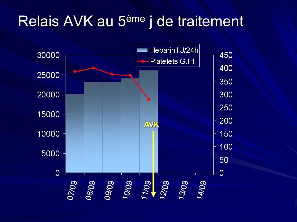 Relais AVK au 5ème j de traitement