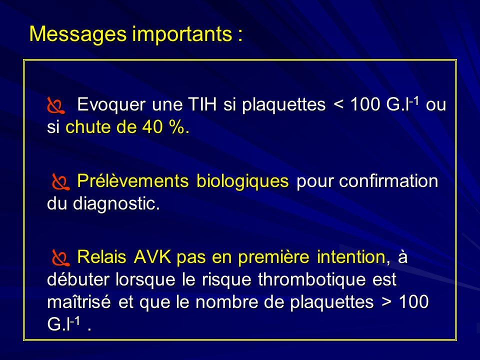 Messages importants :  Evoquer une TIH si plaquettes < 100 G.l-1 ou si chute de 40 %.  Prélèvements biologiques pour confirmation du diagnostic.