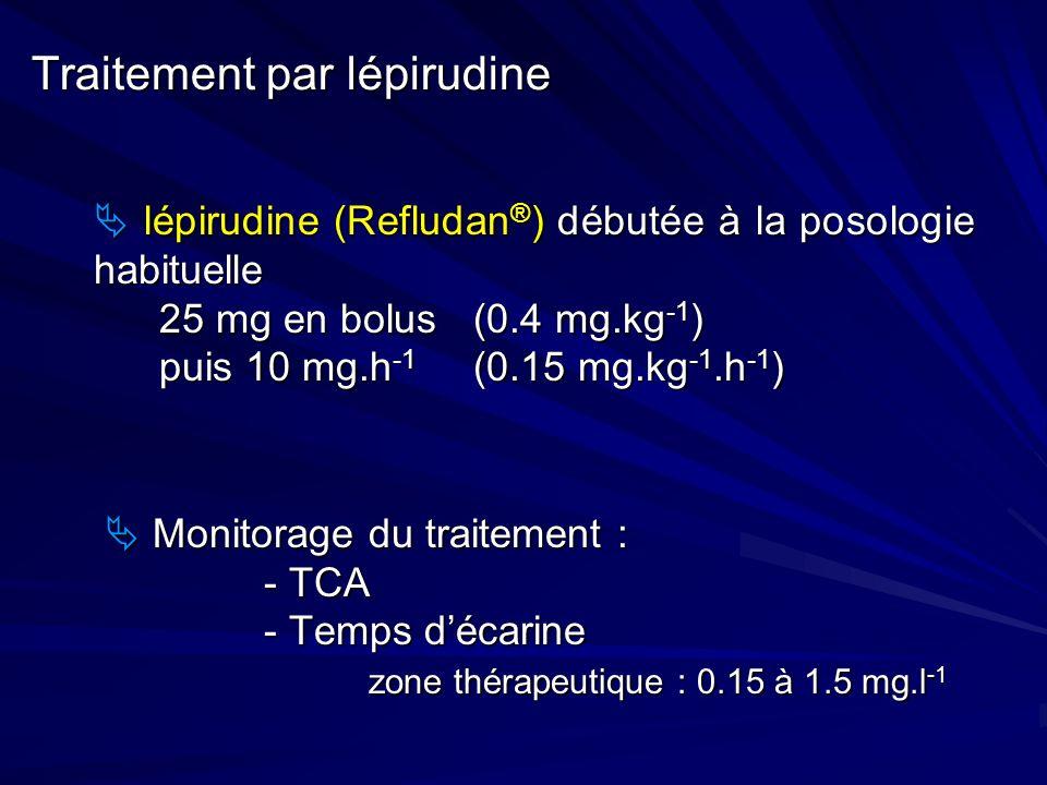Traitement par lépirudine