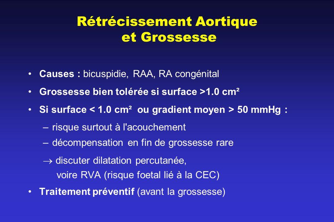 Rétrécissement Aortique et Grossesse