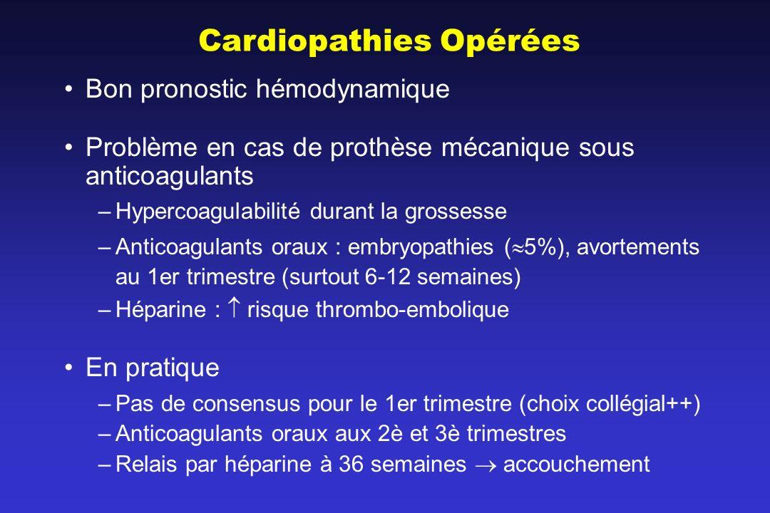 Cardiopathies Opérées