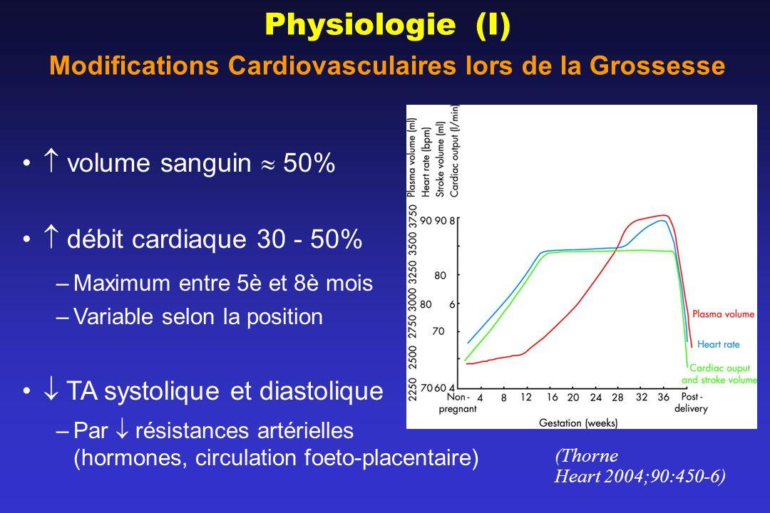 Modifications Cardiovasculaires lors de la Grossesse