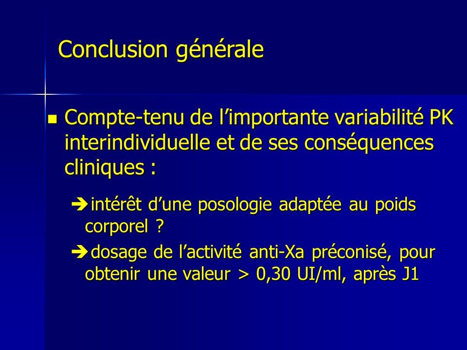 Conclusion générale Compte-tenu de l'importante variabilité PK interindividuelle et de ses conséquences cliniques :