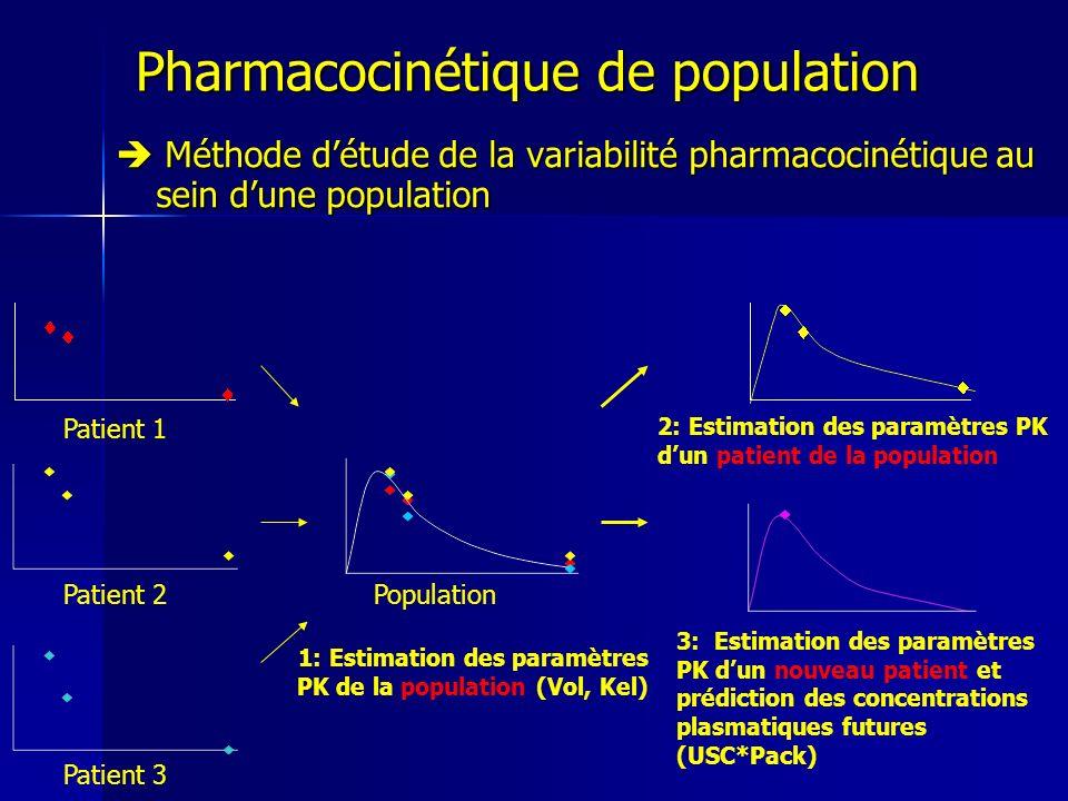 1: Estimation des paramètres PK de la population (Vol, Kel)