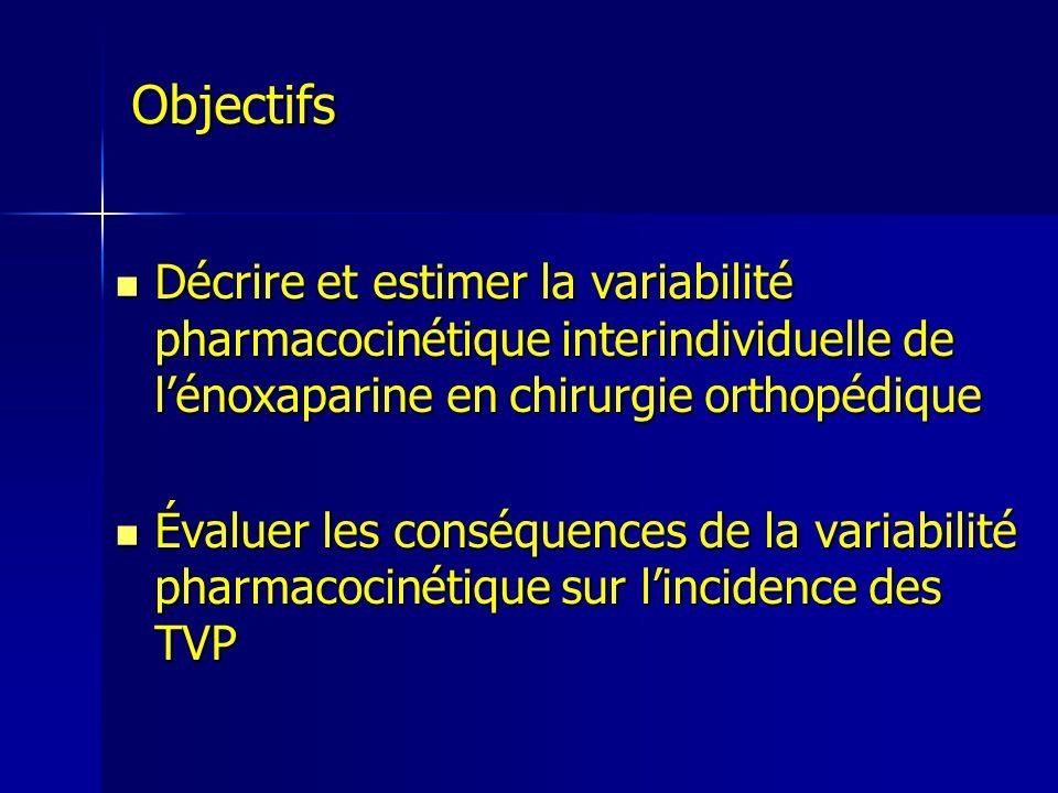 Objectifs Décrire et estimer la variabilité pharmacocinétique interindividuelle de l'énoxaparine en chirurgie orthopédique.