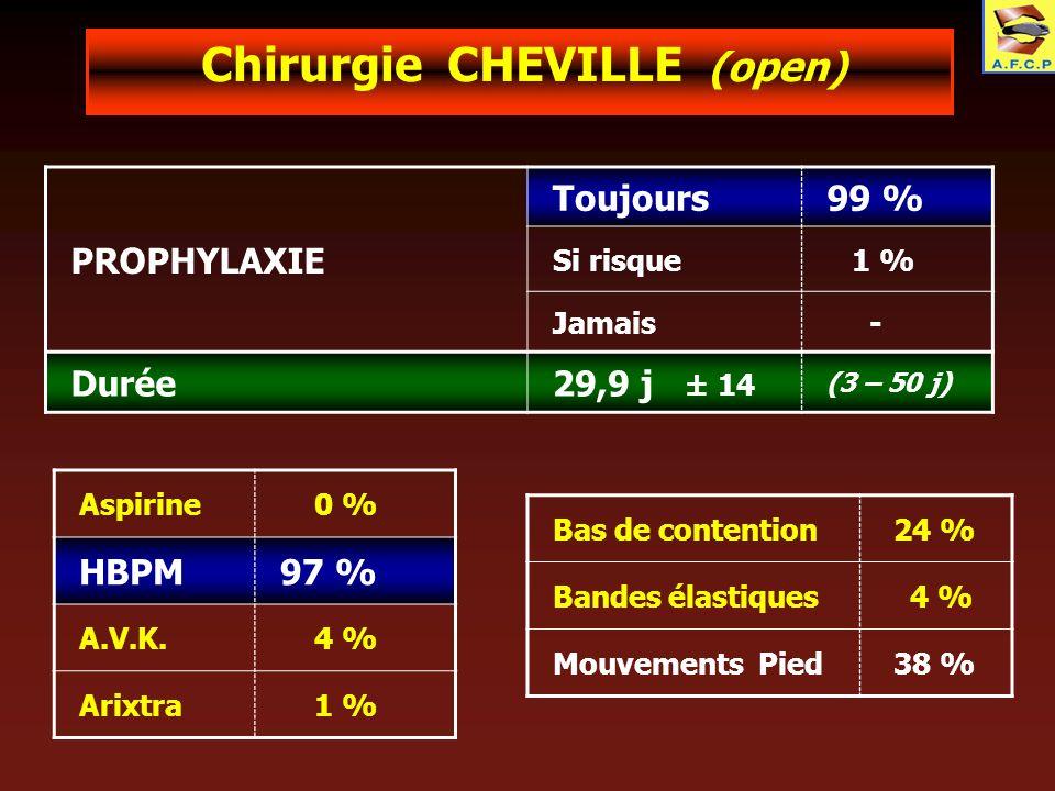 Chirurgie CHEVILLE (open)