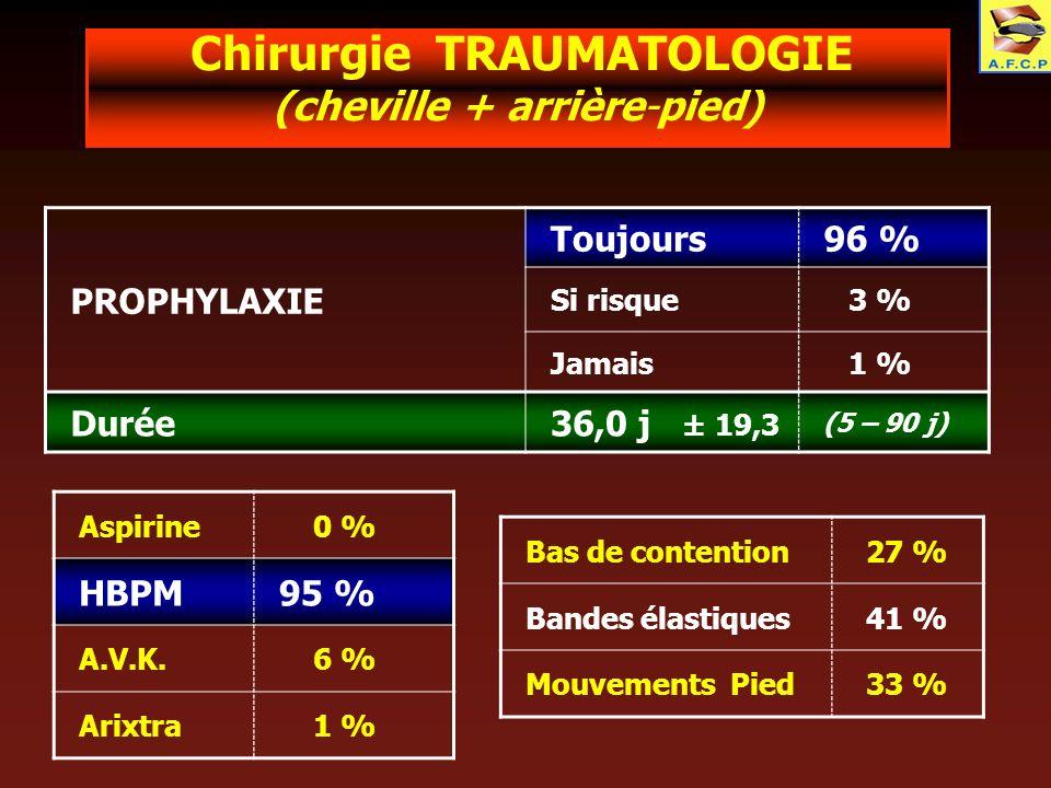 Chirurgie TRAUMATOLOGIE