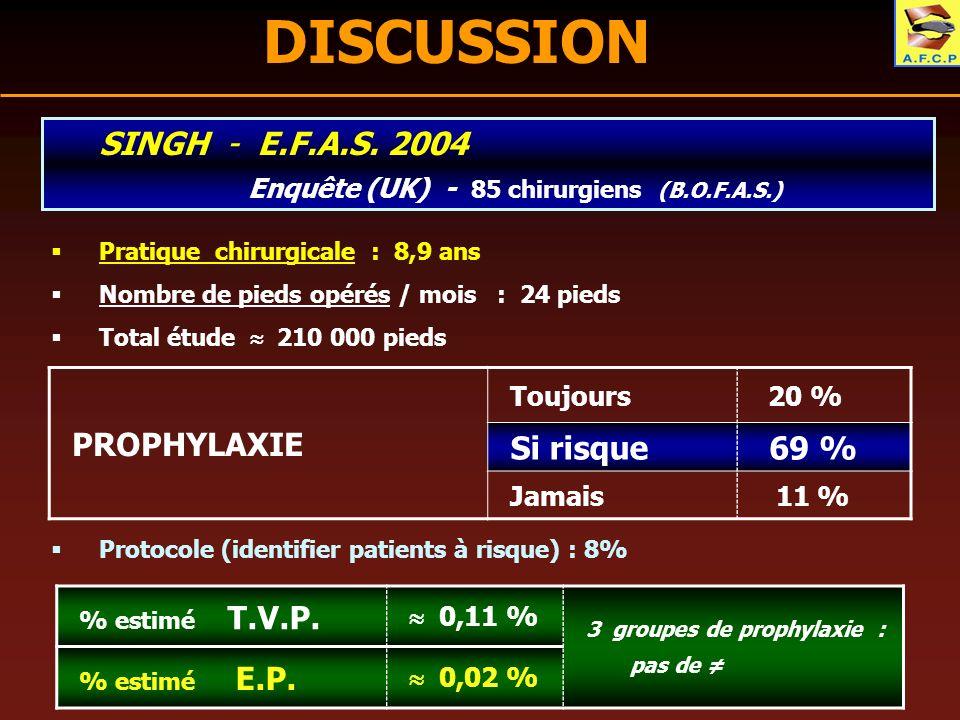 Enquête (UK) - 85 chirurgiens (B.O.F.A.S.)