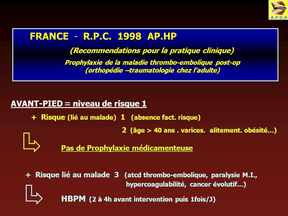 FRANCE - R.P.C. 1998 AP.HP AVANT-PIED = niveau de risque 1