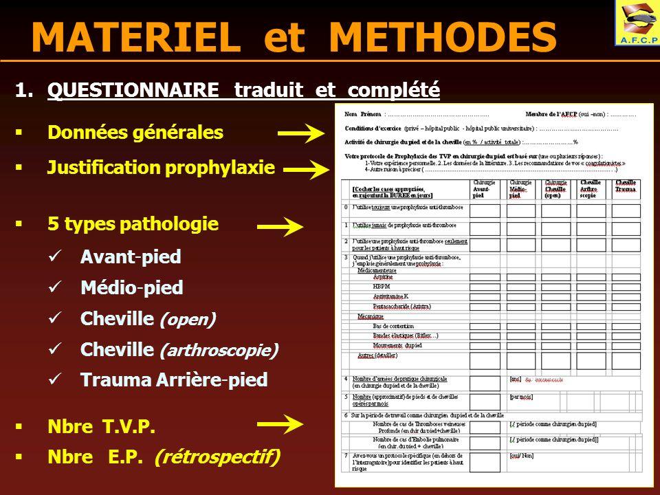 MATERIEL et METHODES QUESTIONNAIRE traduit et complété