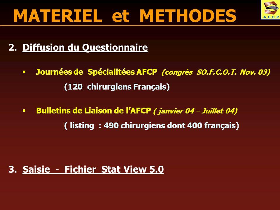 MATERIEL et METHODES 2. Diffusion du Questionnaire