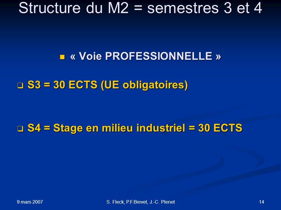 Structure du M2 = semestres 3 et 4