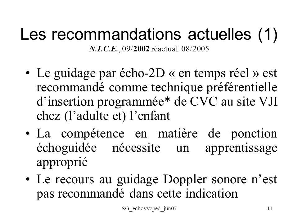 Les recommandations actuelles (1) N.I.C.E., 09/2002 réactual. 08/2005