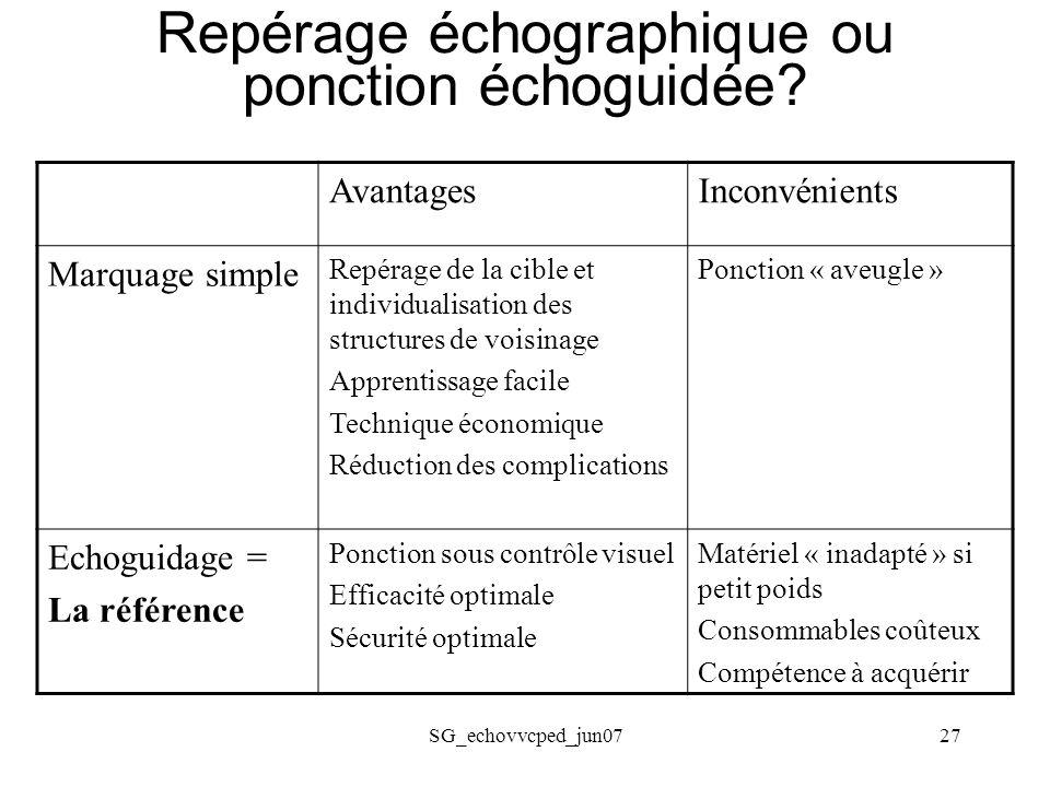 Repérage échographique ou ponction échoguidée