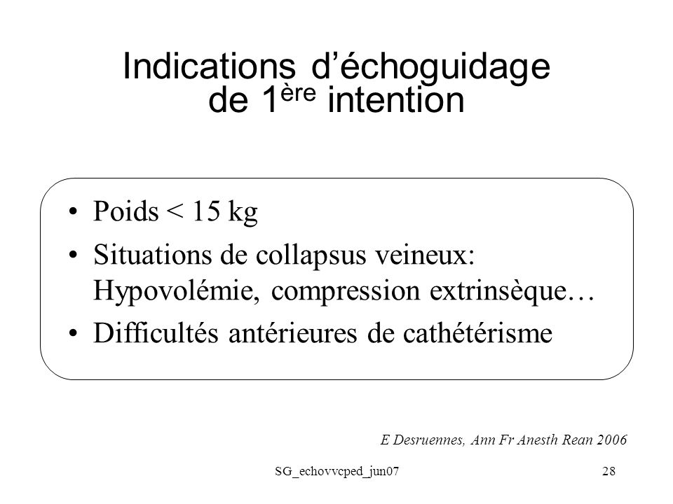 Indications d'échoguidage de 1ère intention