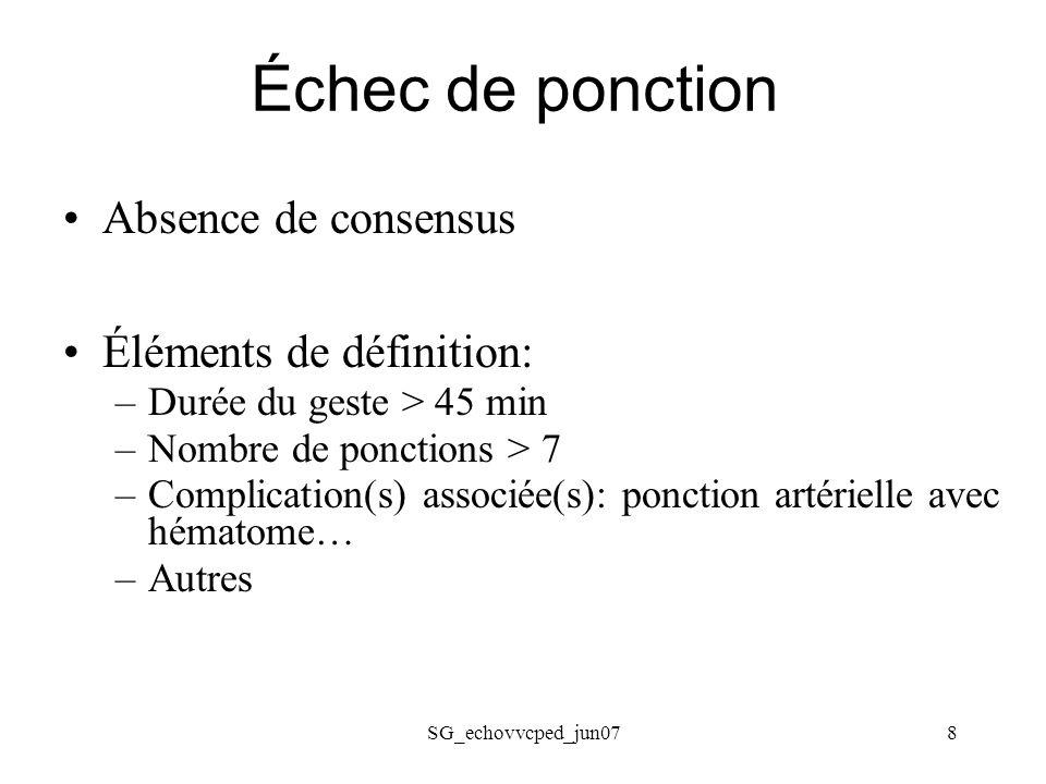 Échec de ponction Absence de consensus Éléments de définition: