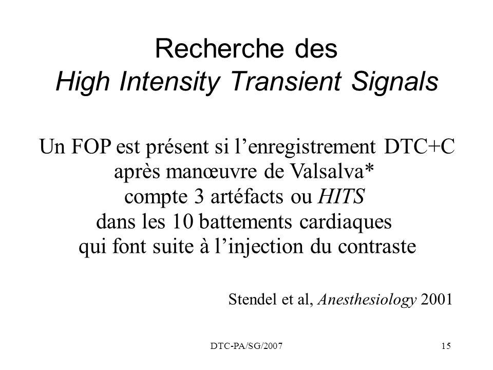 Recherche des High Intensity Transient Signals