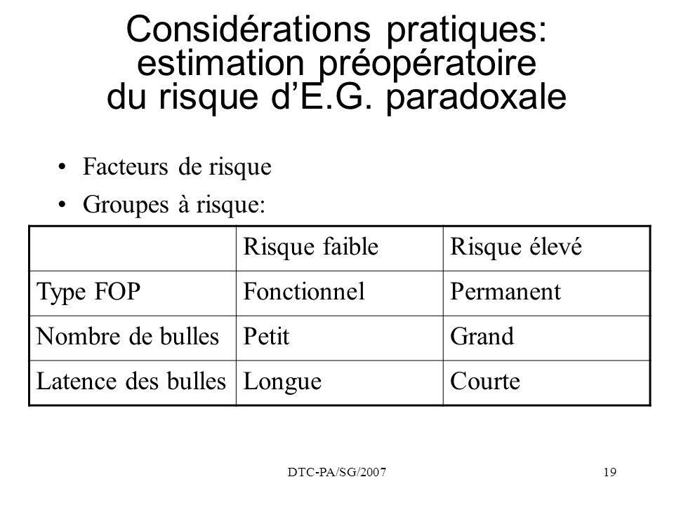 Considérations pratiques: estimation préopératoire du risque d'E. G