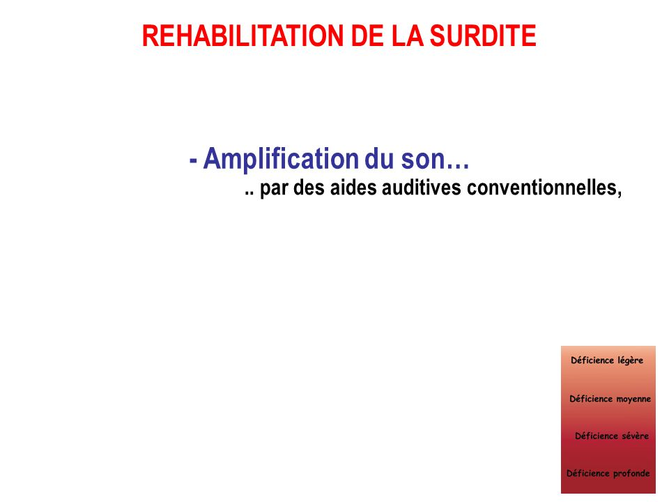 REHABILITATION DE LA SURDITE - Amplification du son…