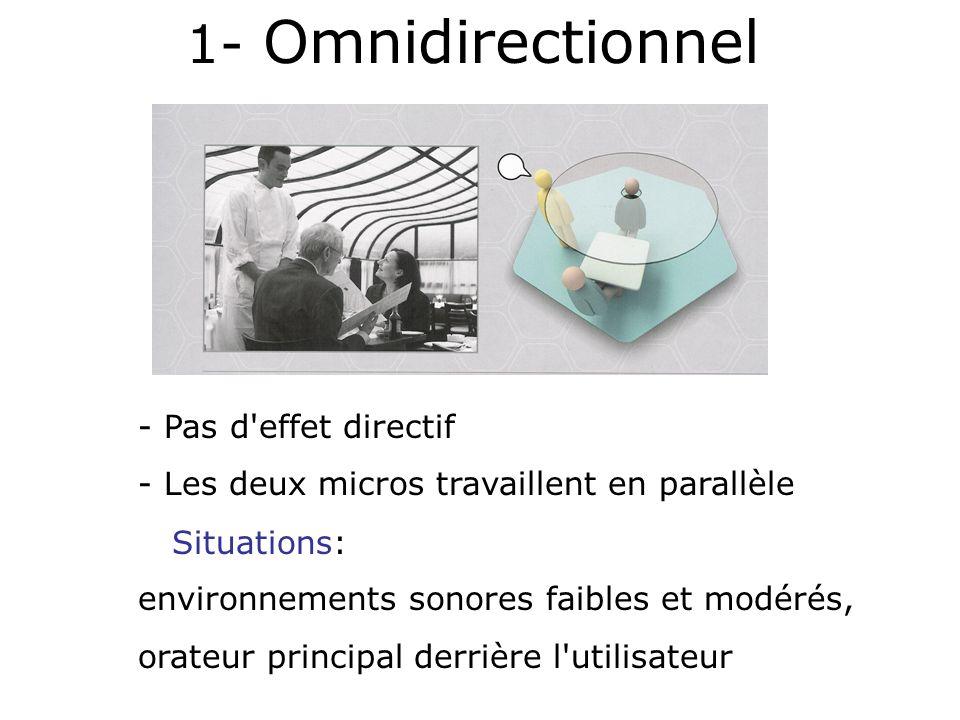 1- Omnidirectionnel - Pas d effet directif