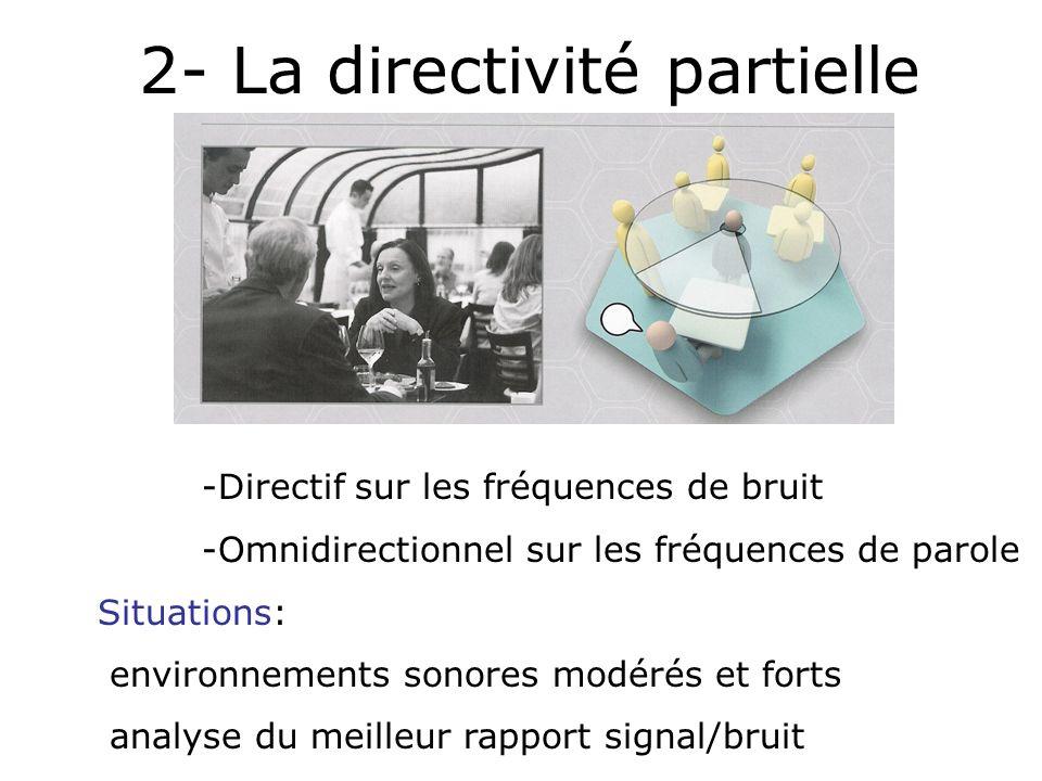 2- La directivité partielle