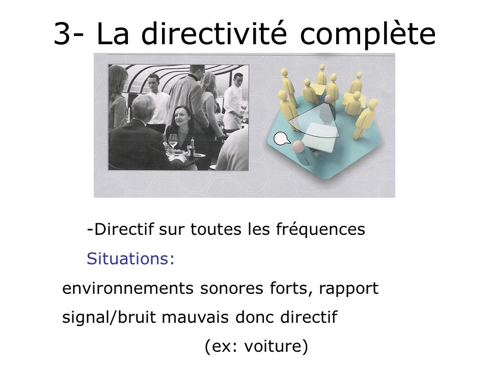 3- La directivité complète