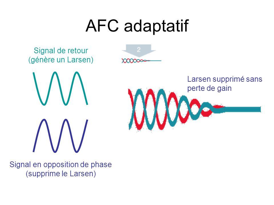 Signal en opposition de phase