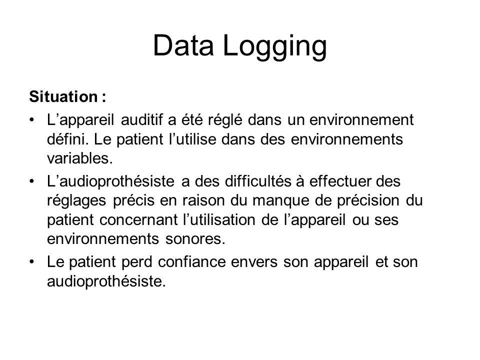 Data Logging Situation :